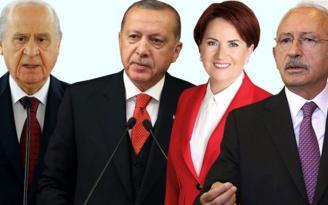 Optimar seçim anketinde HDP ve İYİ Parti'ye şok! AK Parti ve CHP'nin oyu kaç?