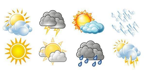 Hava durumu 1 Eylül 2021 Çarşamba